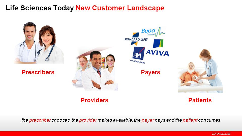 Life Sciences Today New Customer Landscape