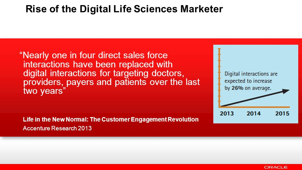 Rise of the Digital Life Sciences Marketer