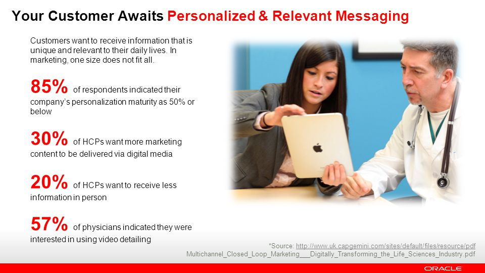 Your Customer Awaits Personalized & Relevant Messaging