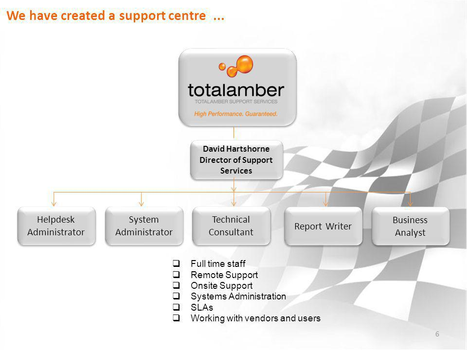 We have created a support centre ... Director of Support Services