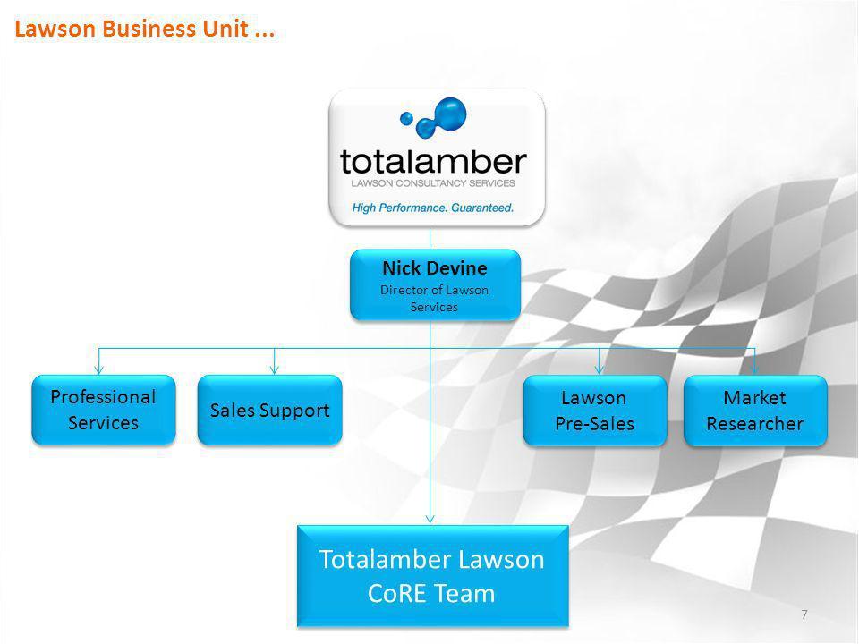 Totalamber Lawson CoRE Team