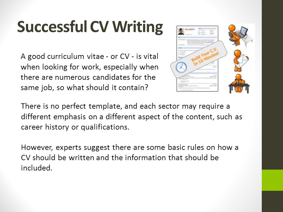 Successful CV Writing