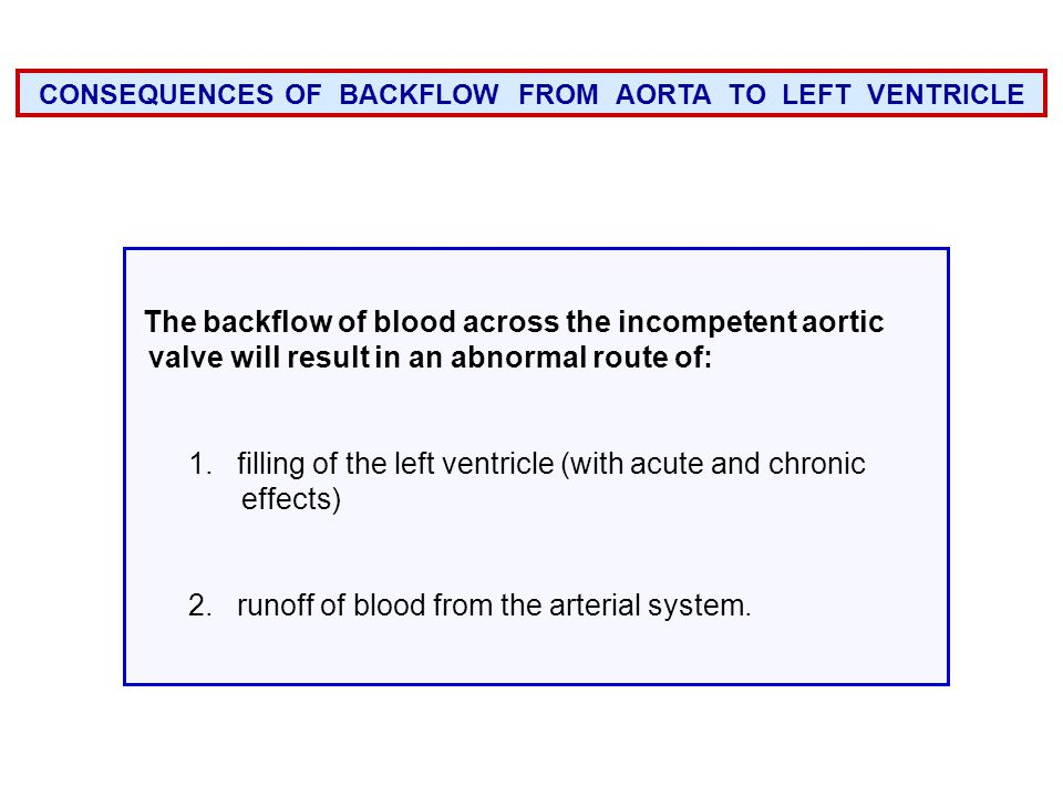 CONSEQUENCES OF BACKFLOW FROM AORTA TO LEFT VENTRICLE