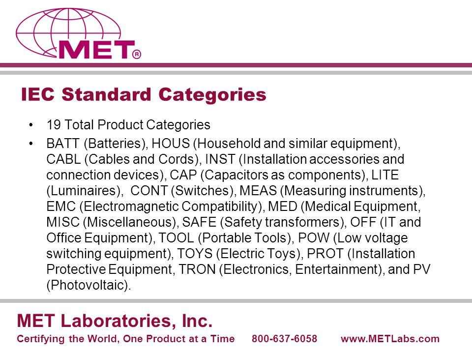 IEC Standard Categories