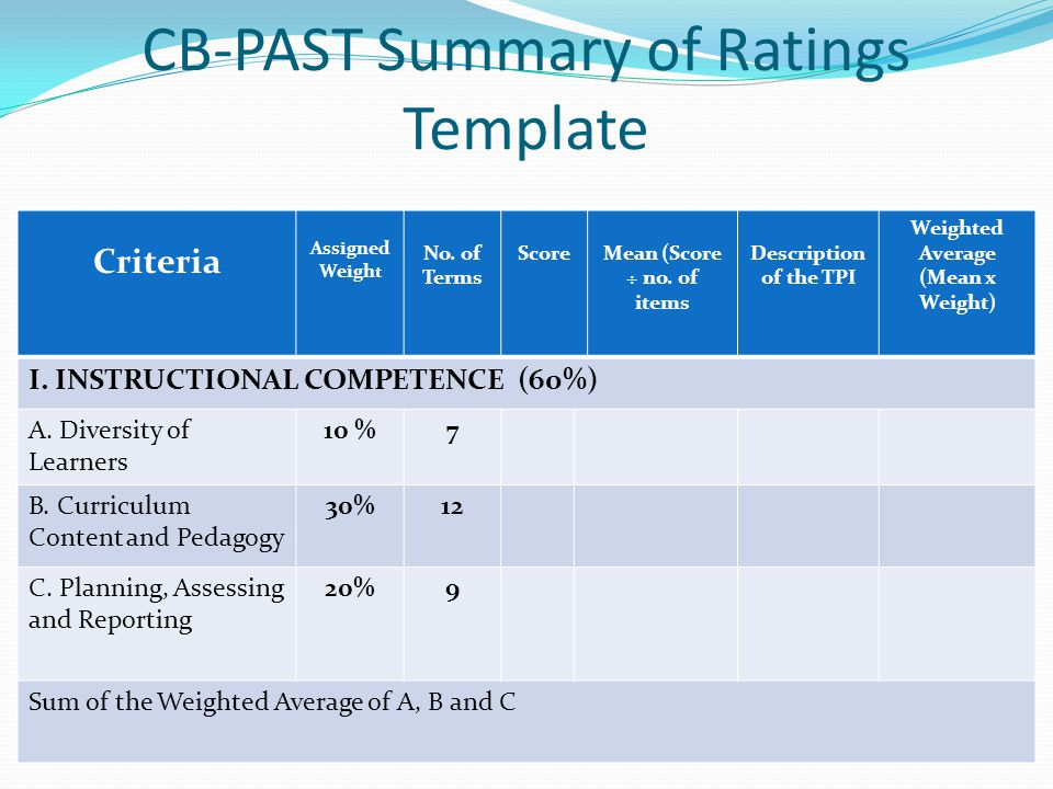 CB-PAST Summary of Ratings Template