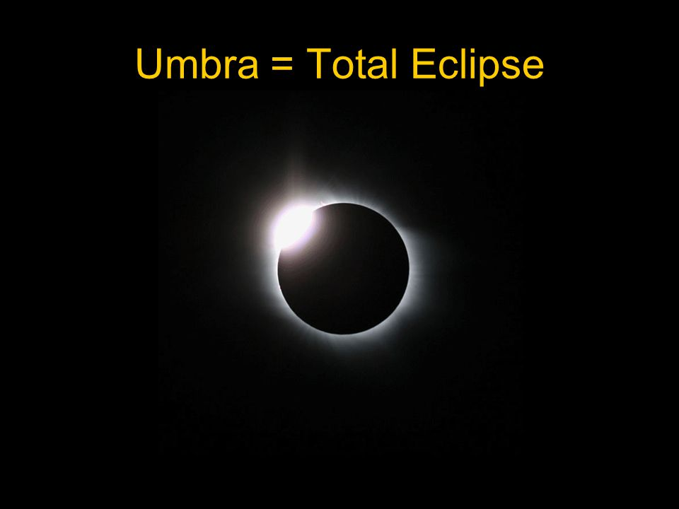 Umbra = Total Eclipse