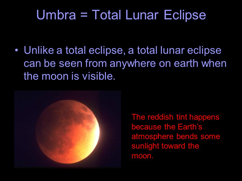 Umbra = Total Lunar Eclipse