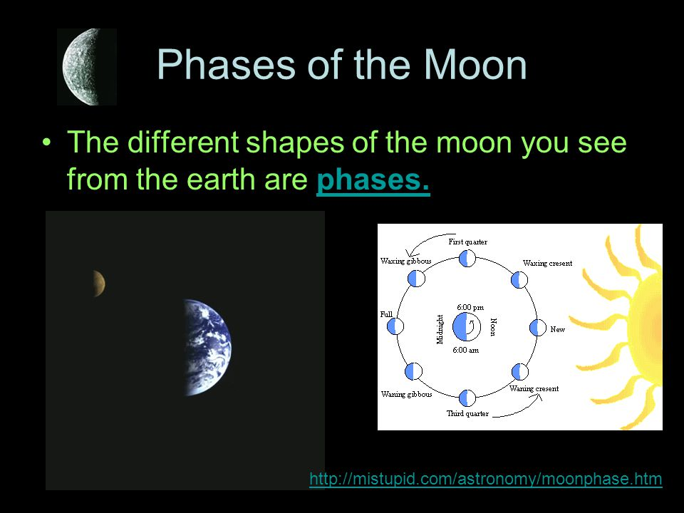 Phases of the Moon The different shapes of the moon you see from the earth are phases.