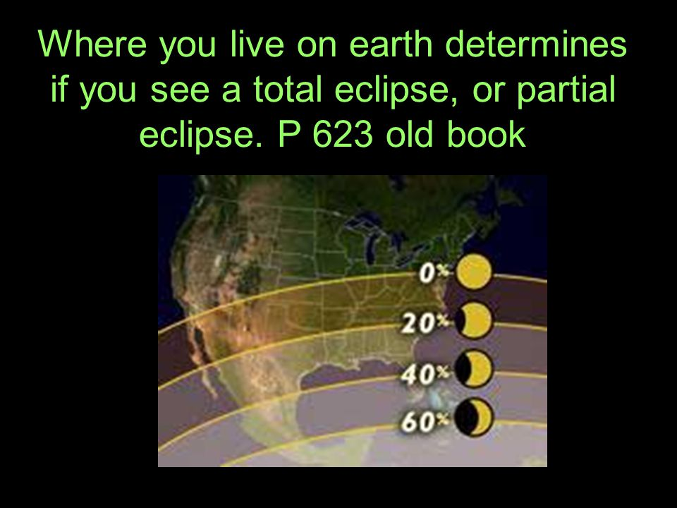 Where you live on earth determines if you see a total eclipse, or partial eclipse. P 623 old book
