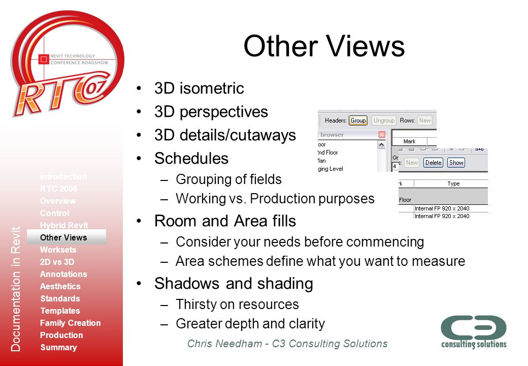 Other Views 3D isometric 3D perspectives 3D details/cutaways Schedules