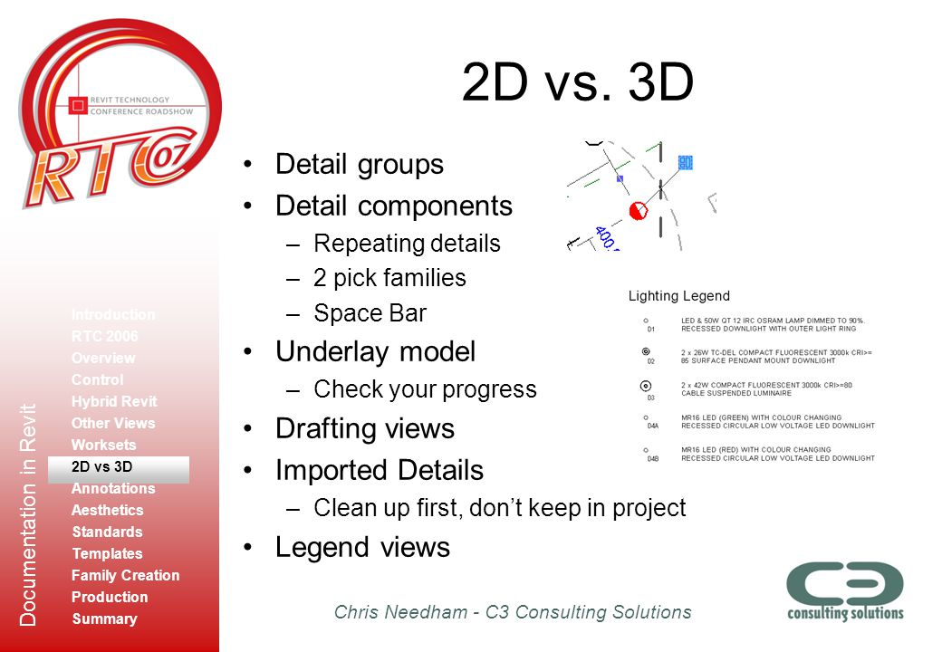 2D vs. 3D Detail groups Detail components Underlay model