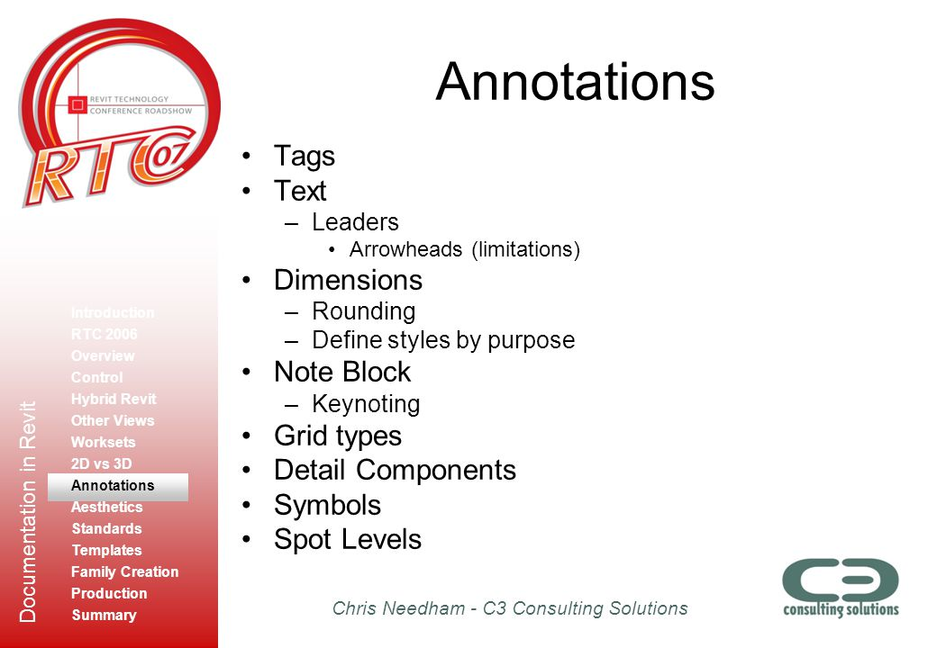 Annotations Tags Text Dimensions Note Block Grid types