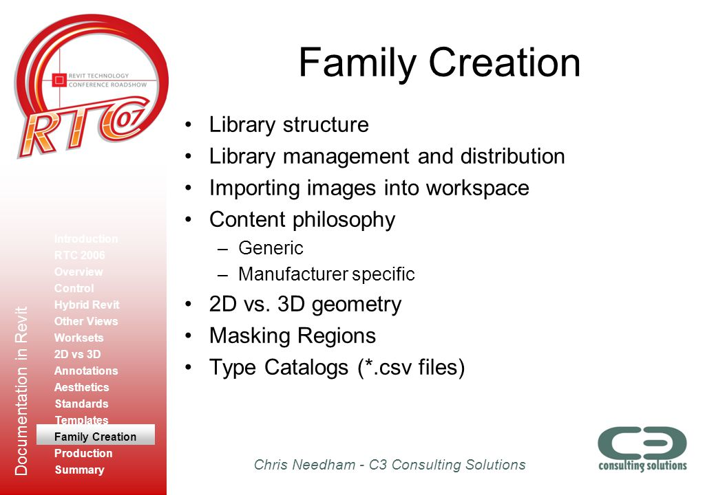 Family Creation Library structure Library management and distribution