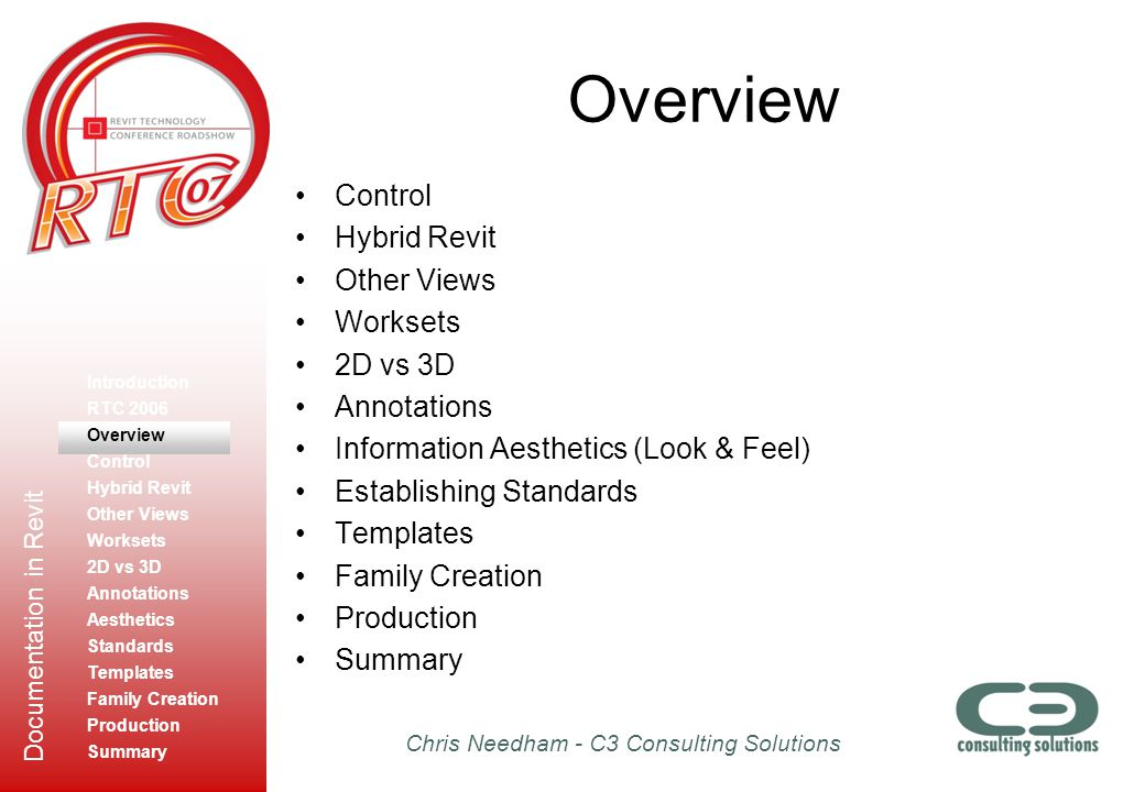 Overview Control Hybrid Revit Other Views Worksets 2D vs 3D