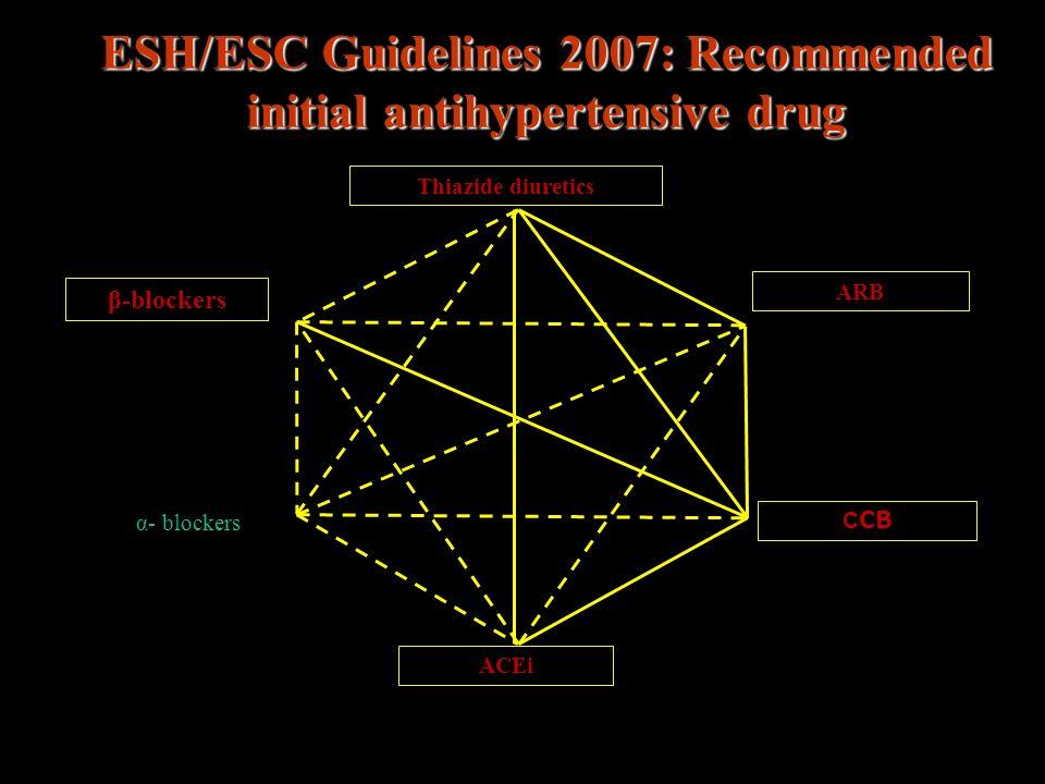 ESH/ESC Guidelines 2007: Recommended initial antihypertensive drug