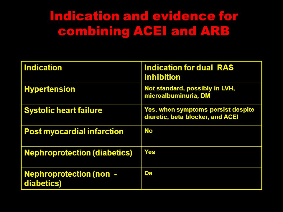 Indication and evidence for combining ACEI and ARB