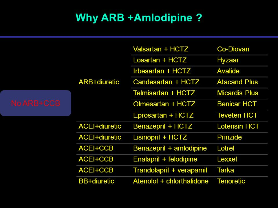 Why ARB +Amlodipine No ARB+CCB ARB+diuretic Valsartan + HCTZ