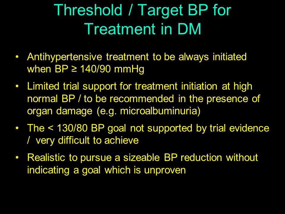 Threshold / Target BP for Treatment in DM