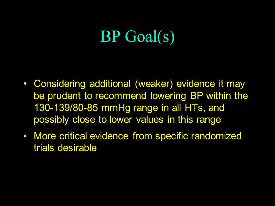 BP Goal(s)