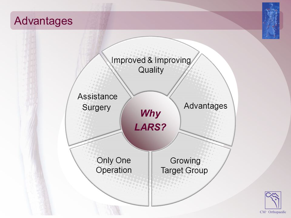 Advantages Why LARS Improved & Improving Quality Assistance Surgery