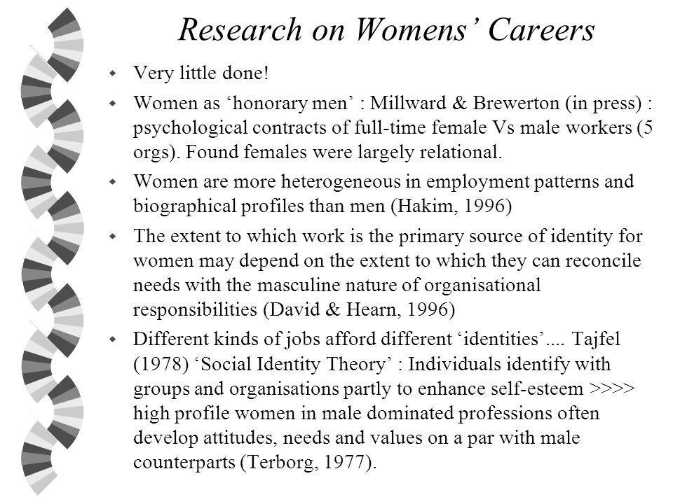 Research on Womens' Careers