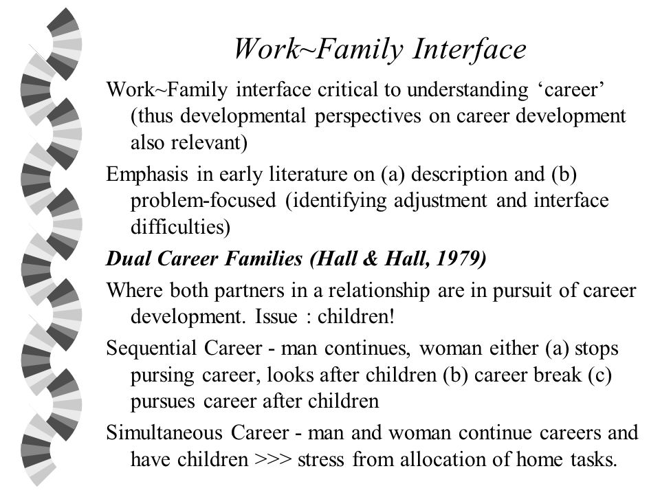 Work~Family Interface