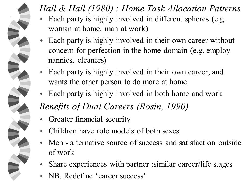 Hall & Hall (1980) : Home Task Allocation Patterns