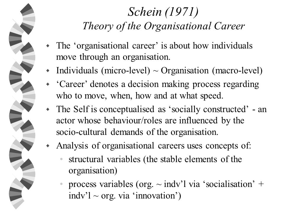 Schein (1971) Theory of the Organisational Career