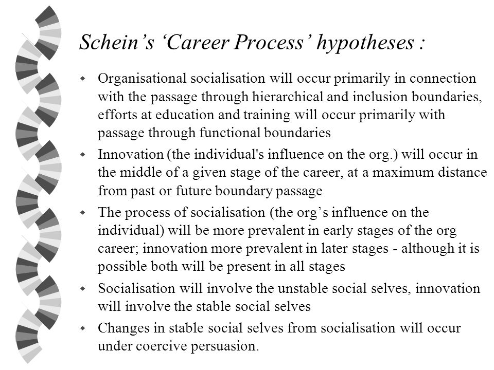 Schein's 'Career Process' hypotheses :