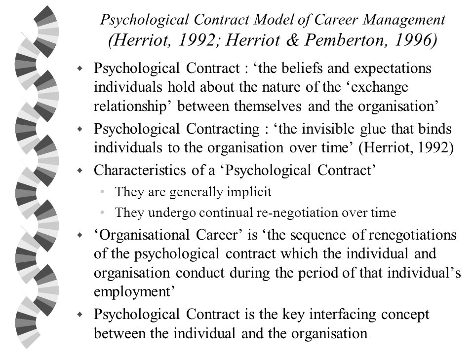 Characteristics of a 'Psychological Contract'
