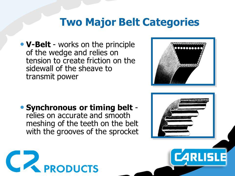 Two Major Belt Categories