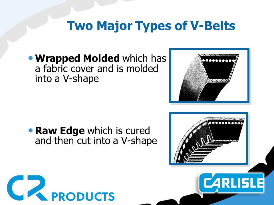 Two Major Types of V-Belts