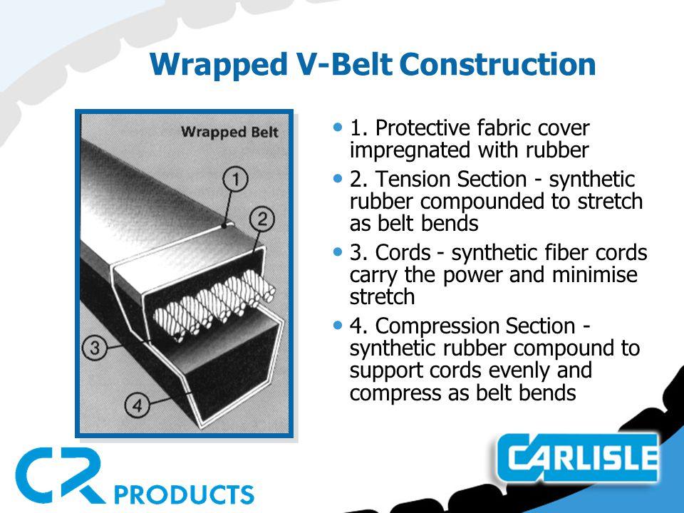 Wrapped V-Belt Construction