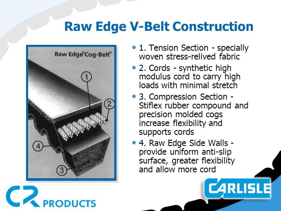 Raw Edge V-Belt Construction