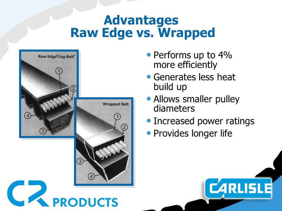 Advantages Raw Edge vs. Wrapped