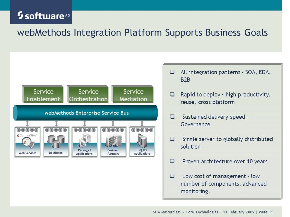 webMethods Integration Platform Supports Business Goals