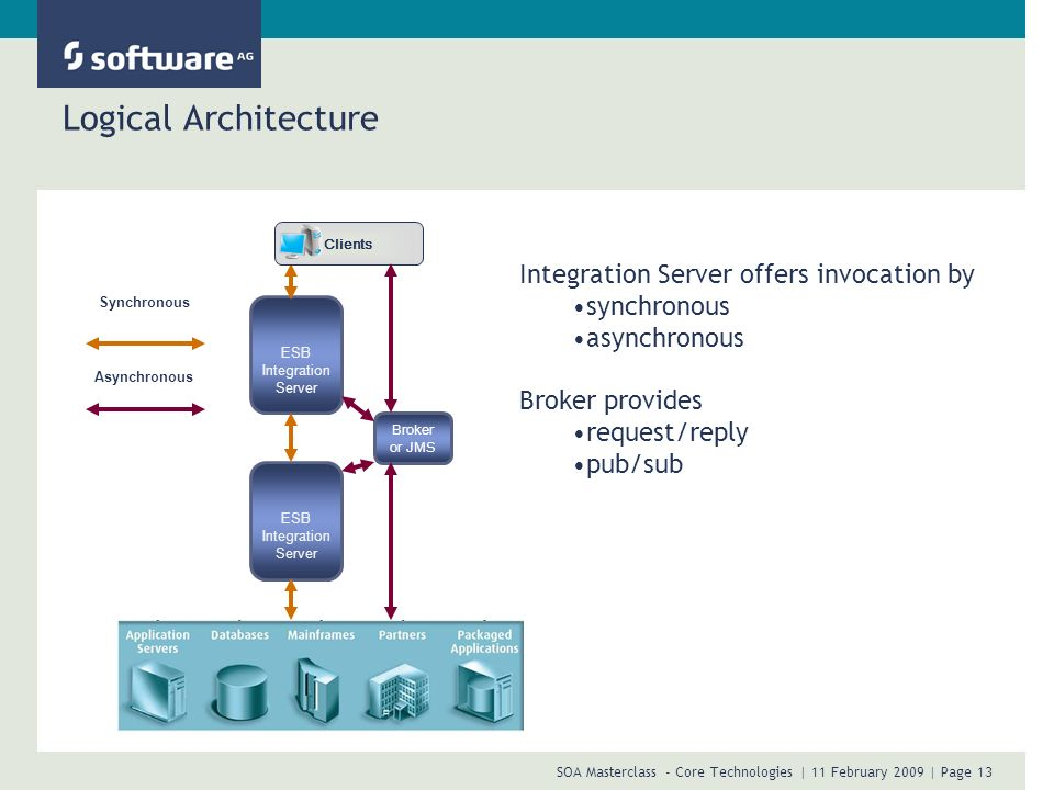 Logical Architecture Integration Server offers invocation by