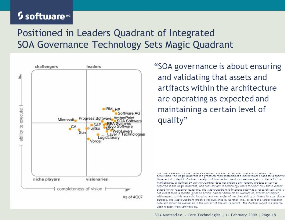 Presentation Title Date. Positioned in Leaders Quadrant of Integrated SOA Governance Technology Sets Magic Quadrant.