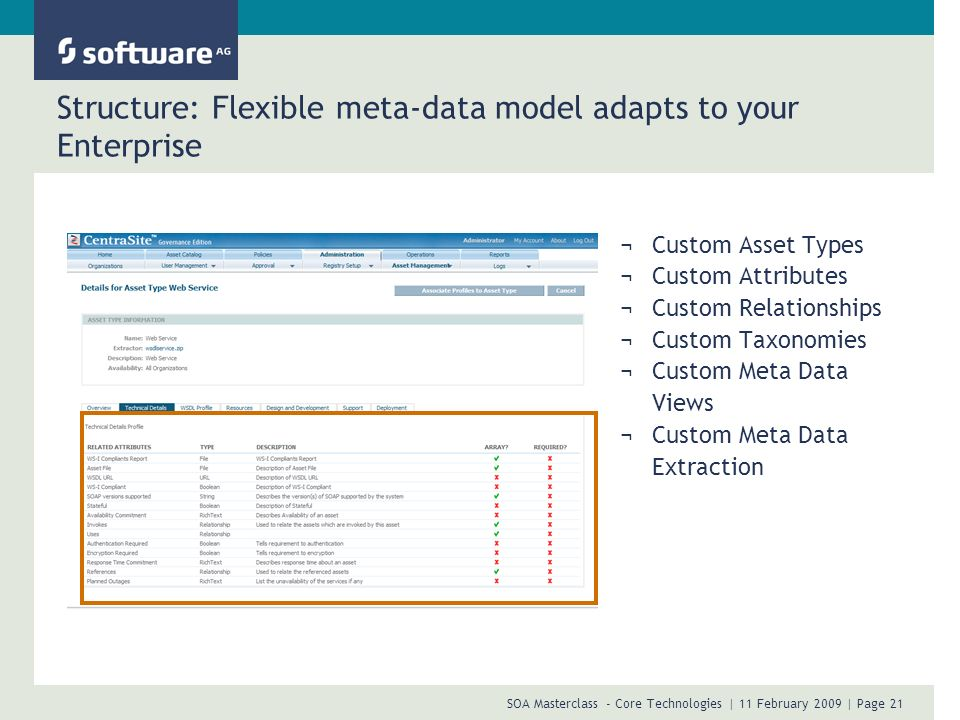 Structure: Flexible meta-data model adapts to your Enterprise
