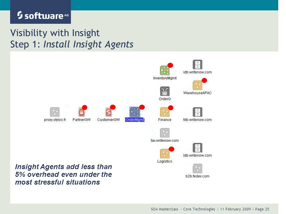 Visibility with Insight Step 1: Install Insight Agents