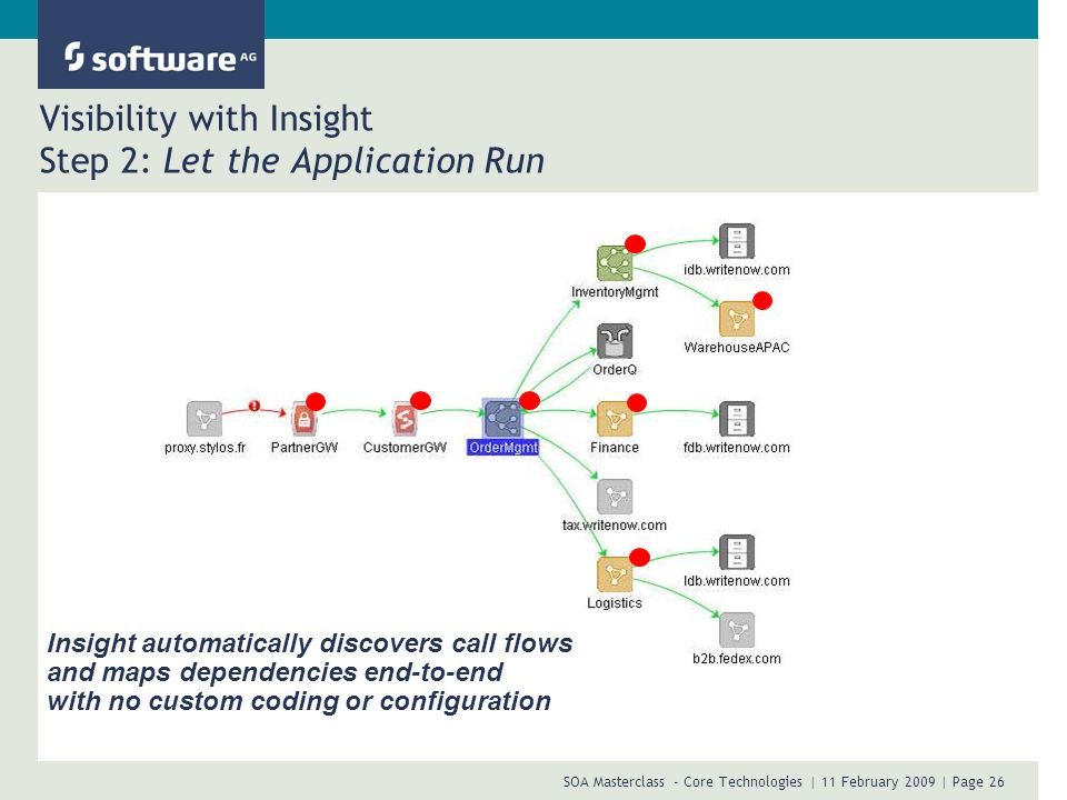 Visibility with Insight Step 2: Let the Application Run