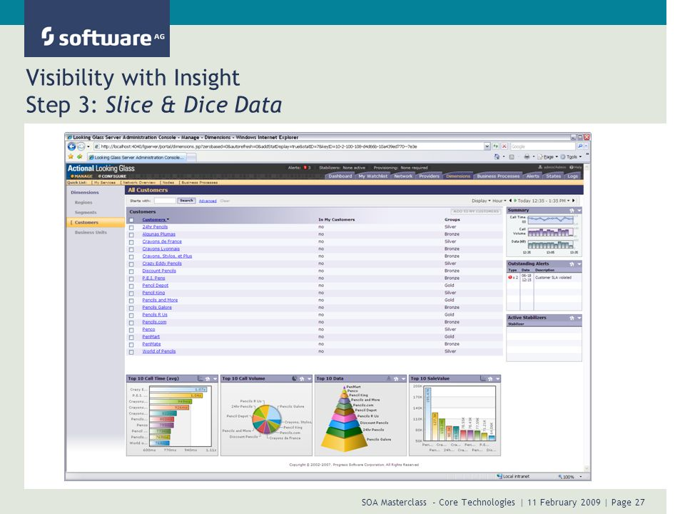 Visibility with Insight Step 3: Slice & Dice Data