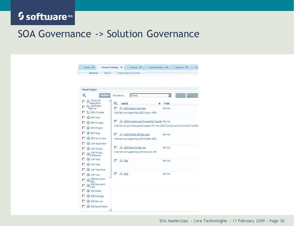 SOA Governance -> Solution Governance