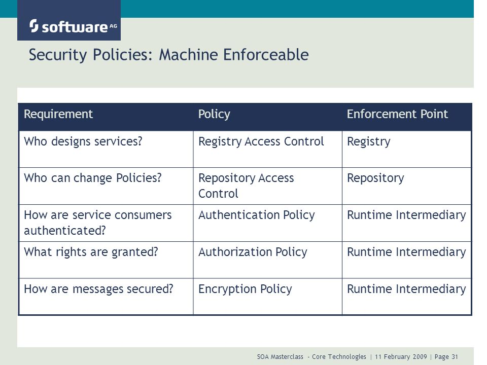 Security Policies: Machine Enforceable