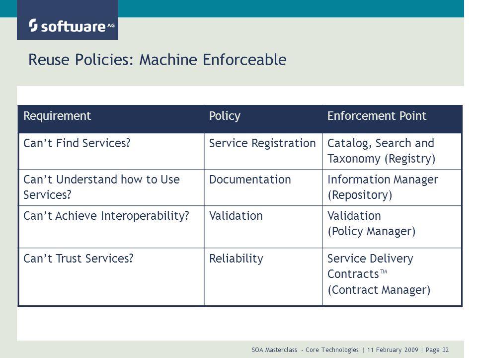 Reuse Policies: Machine Enforceable