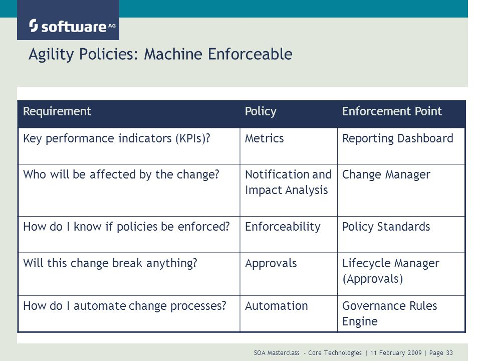 Agility Policies: Machine Enforceable