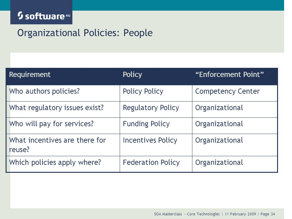 Organizational Policies: People