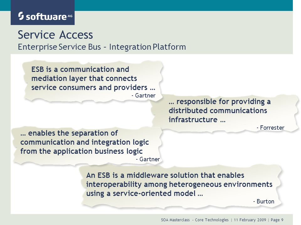 Service Access Enterprise Service Bus – Integration Platform