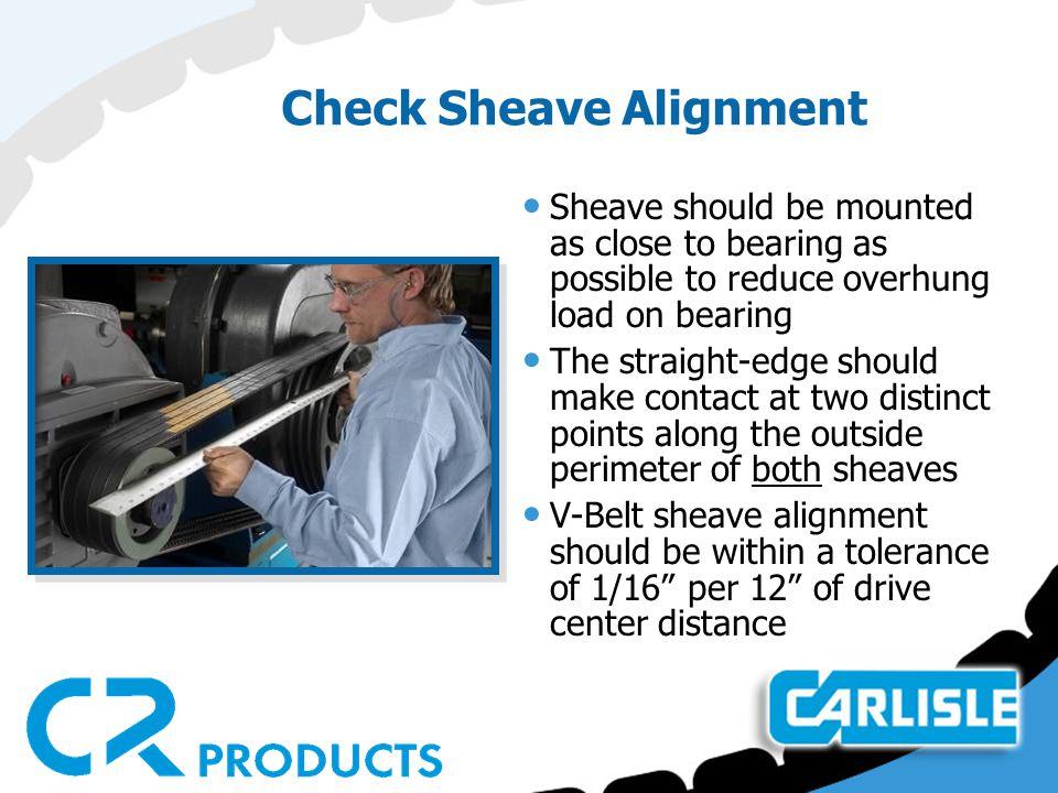 Check Sheave Alignment