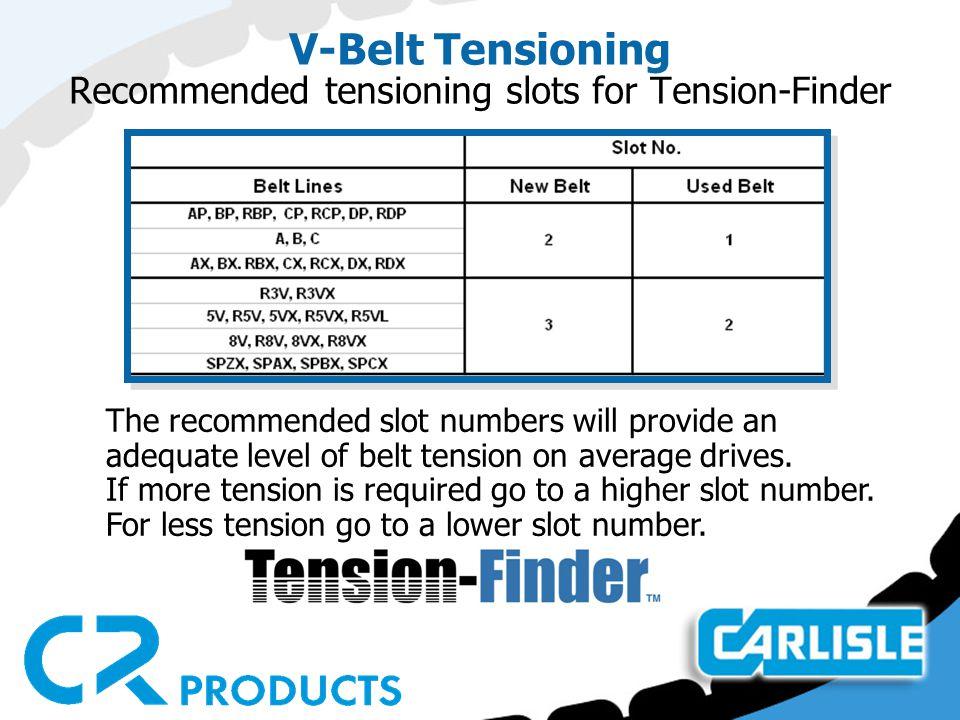 Belt slot number